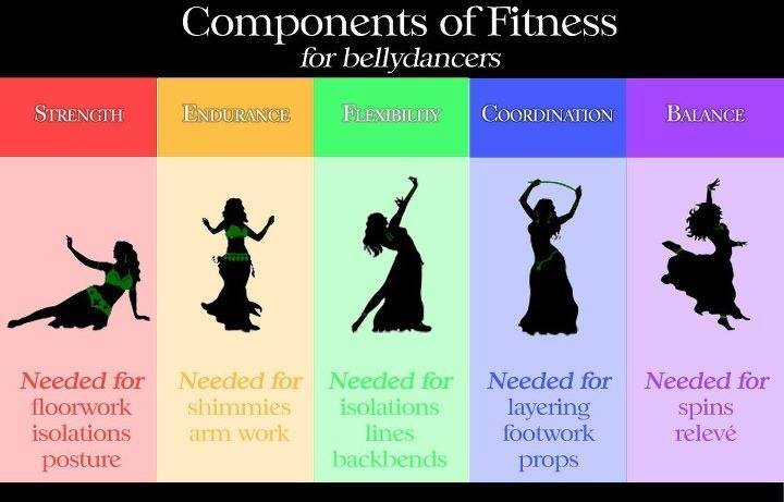 Belly Dance Your Way to Health! – Jamila Ali ~ Hips from Hell